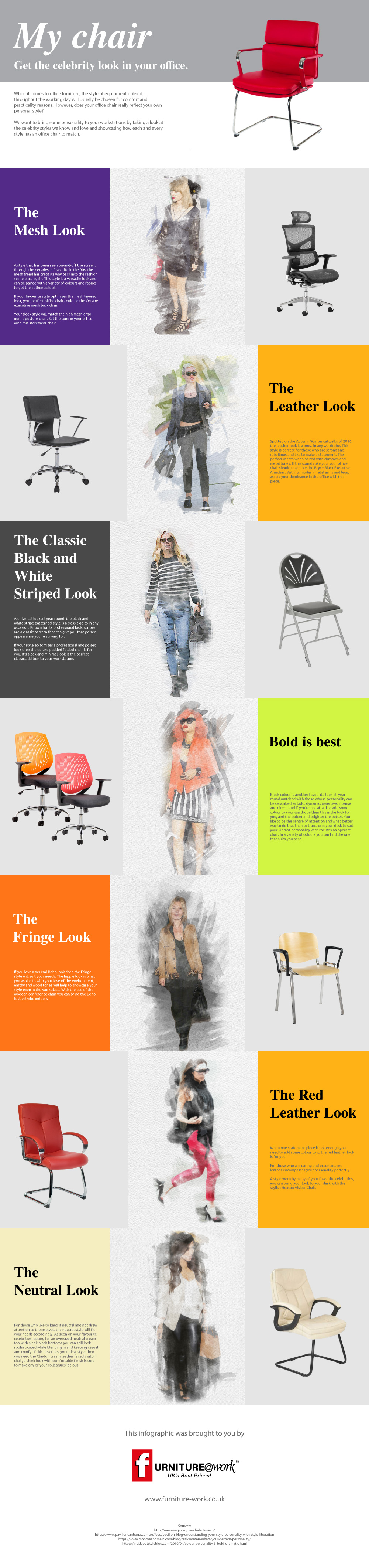 Furniture at work infographic on celebrity style