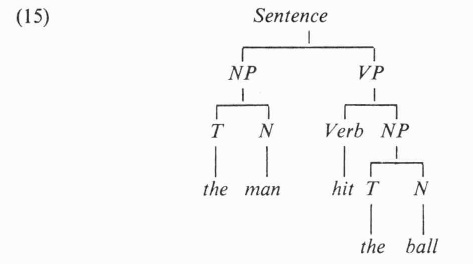 Chomsky table 15 parse tree