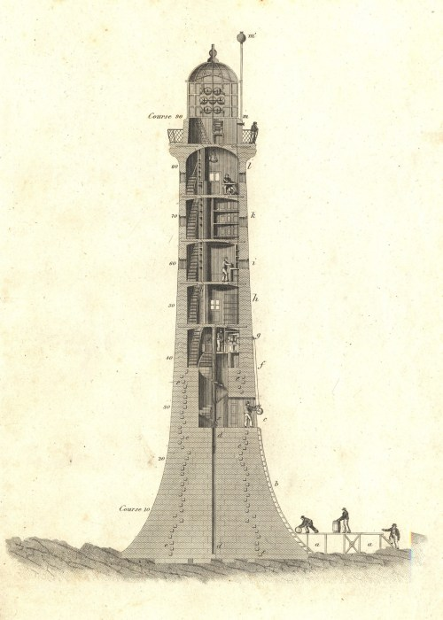 Doorsnede van de Bell Rock Lighthouse (Stevenson R. , 1824)