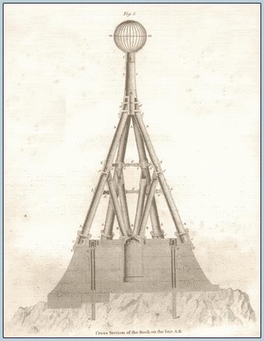 4: Het aangepaste ontwerp voor North Carr Rocks (Stevenson R. , 1824)