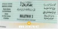 الداخلية: 71،4% نسبة الرضا عن استخراج بطاقات عدد 3 على الخط