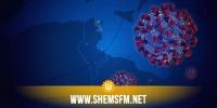 173 وفاة و5435 إصابة جديدة بفيروس كورونا في تونس