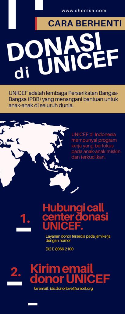infografis tentang cara berhenti donasi UNICEF