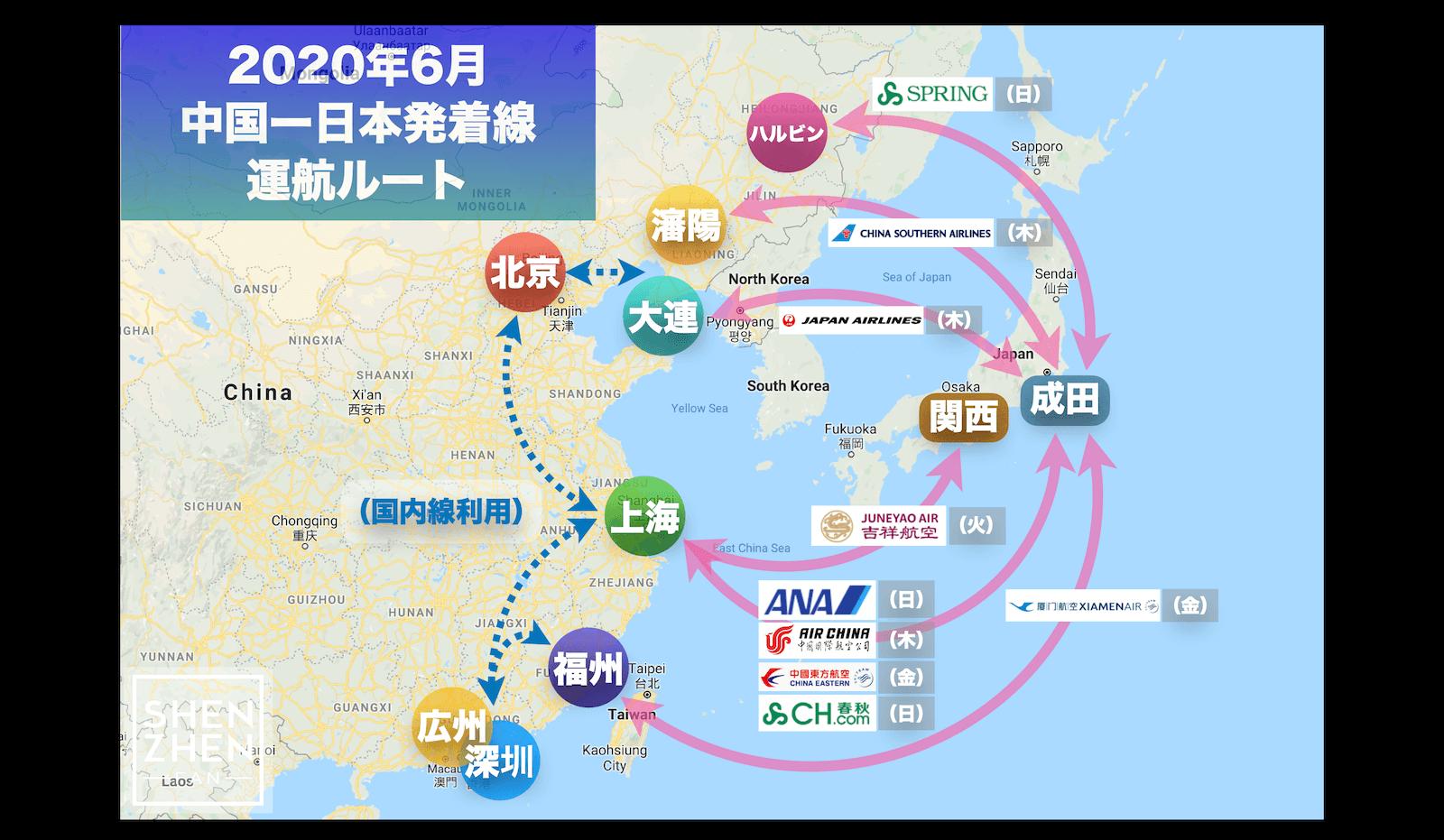 【2020年6月版】中国発着 国際便運航スケジュール・発着ルート