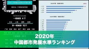 「2020中国都市発展水準ランキング」発表:上位は大波乱ー深センは?