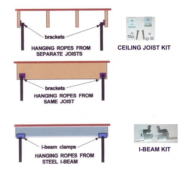 Steel Ceiling Joists: Fixing Ceiling Joists To Hanging Beam