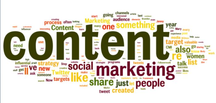 Boomtrain ICYMI Content Marketing