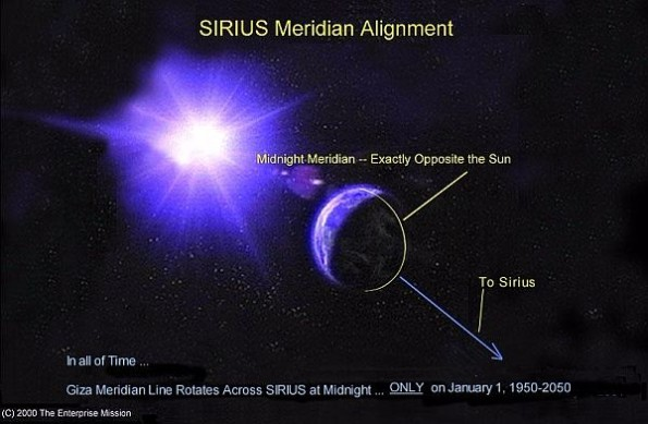 The Connection Between the star Sirius and New Year's Eve ...