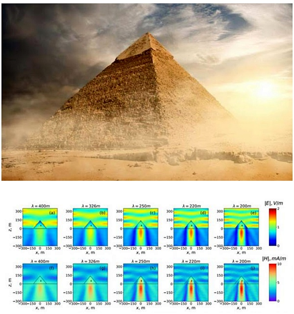 Secrets Of The Great Pyramid At Giza | Shift Frequency
