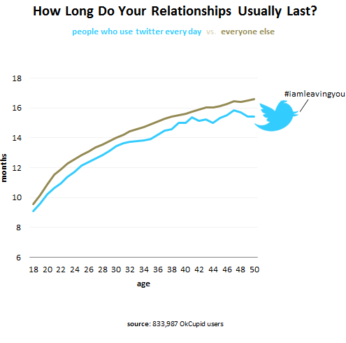 2_Twitter_relationships.png