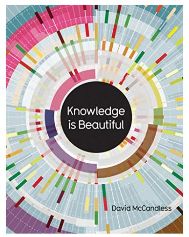 knowledge-is-beautiful