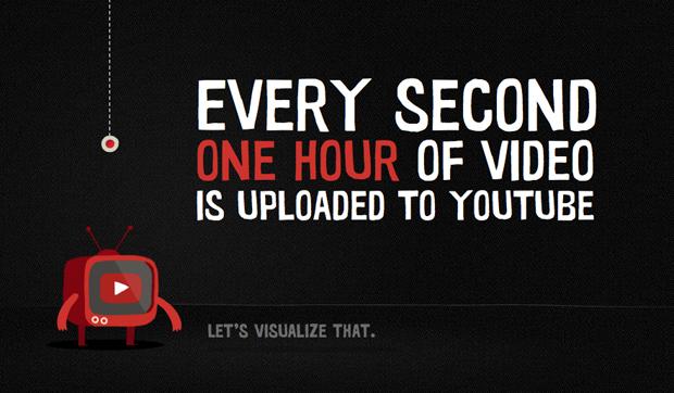 youtube-uploads.jpg
