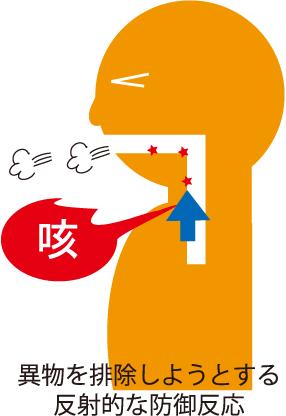 寢る と 咳 が 止まら ない 時 | 咳はなぜ夜にひどくなる?簡単に止める方法とは!