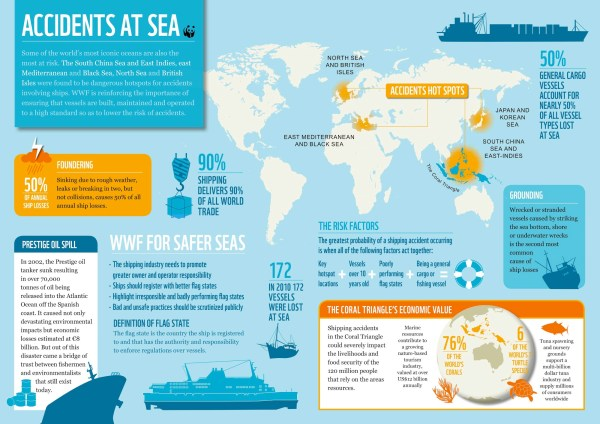 accidents_at_sea_infographic_final_01