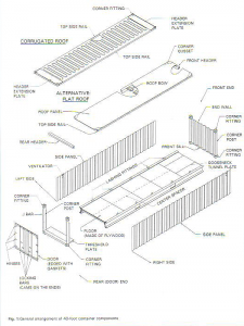 parts of a shipping container