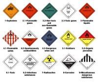 hazardous class labels