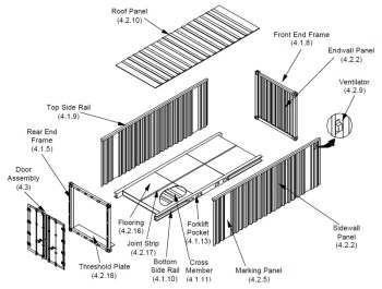 anatomy of shipping container - parts - shipping and freight resource