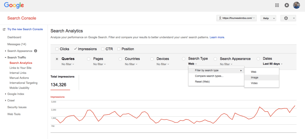 search-analytics-images