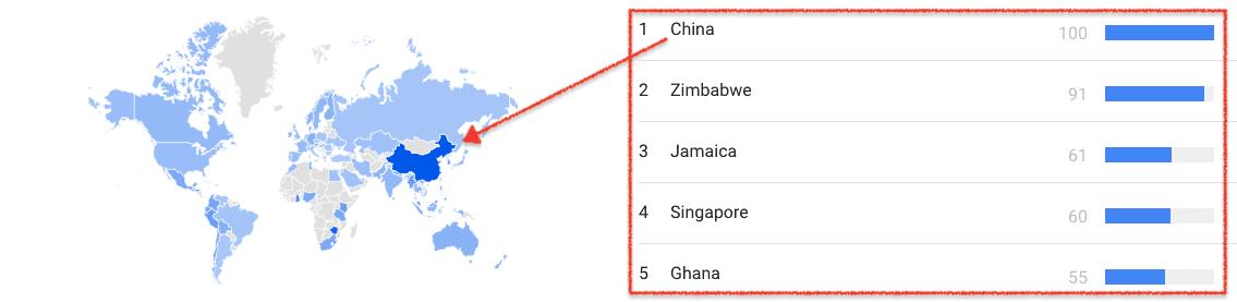中国 - 拥有最多的搜索 - 商业型号