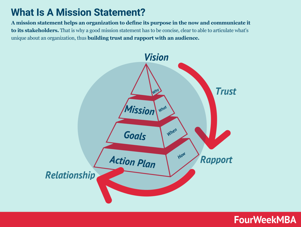 How-to-write-a-mission-state