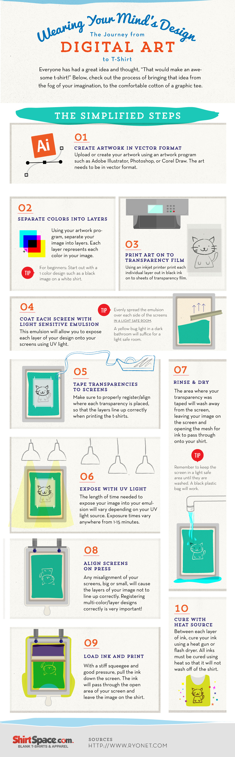 Screen Printing Instructions Infographic