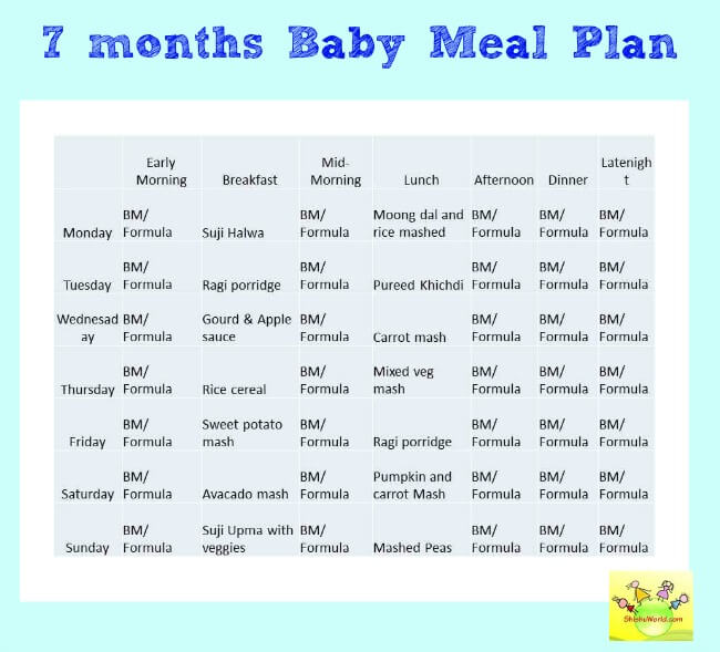 7 month baby food chart weekly meal plan for 7 months baby and recipes 7 months baby food chart meal plan forumfinder Choice Image