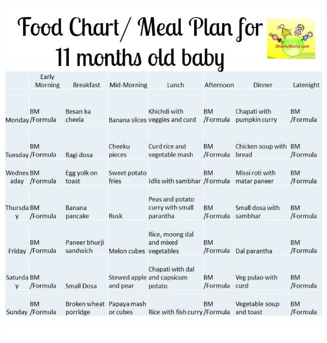 11 Month Baby Food Chart Food Chart Meal Plan For 11 Months Old Baby