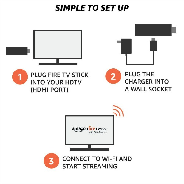 Amazon Fire TV Stick with Voice Remote