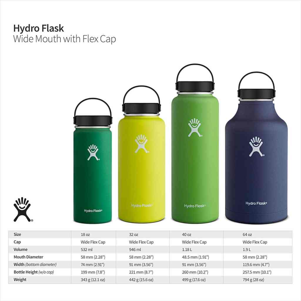 Various Hydro Flask sizes