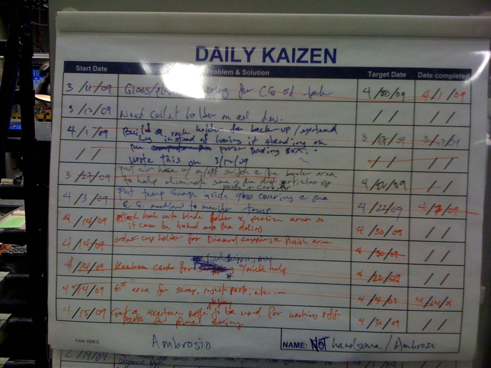 Kaizen Newspaper Template Download
