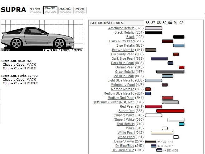 toyota color codes  toyota 4runner interior colors  the
