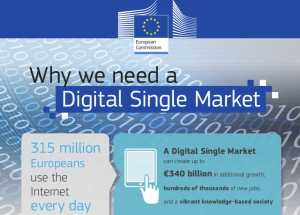 EU Digital Single Market strategy
