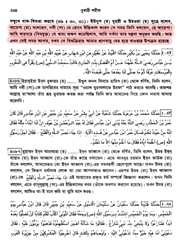 বিষক্রিয়ায় মুহাম্মদের মৃত্যু