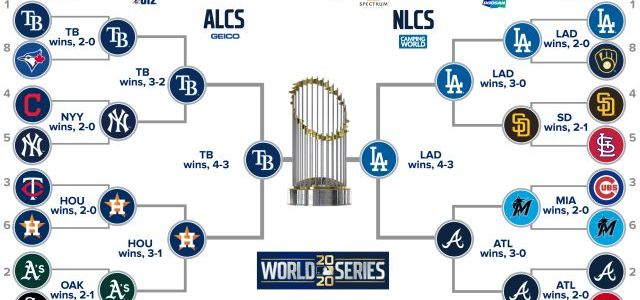 World Series Preview: TAMPA BAY RAYS WILL MEET LOS ANGELES DODGERS IN THE FALL CLASSIC