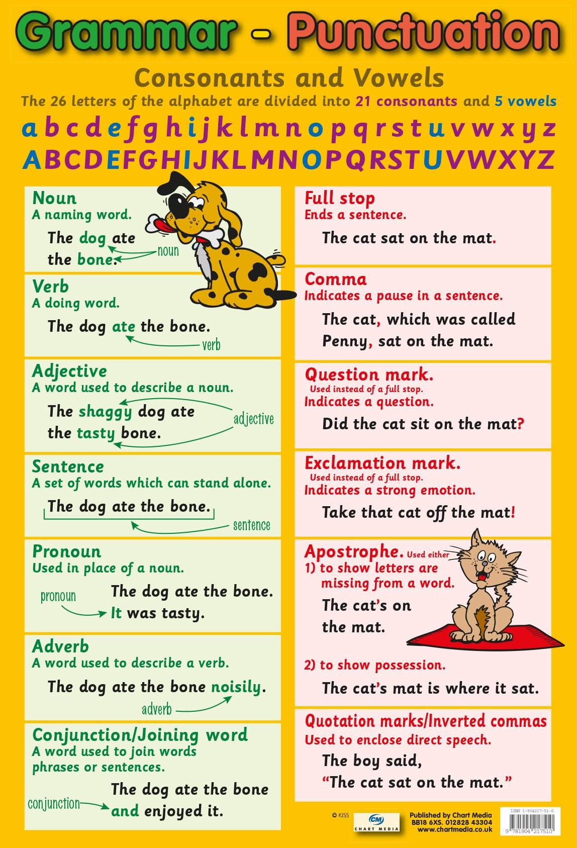 Grammar Amp Punctuation Poster Chart Media