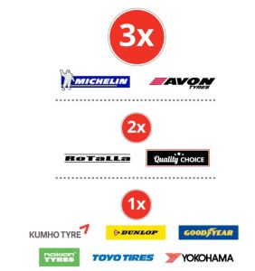 blackcircle-tyres-michelin-clubcard-points