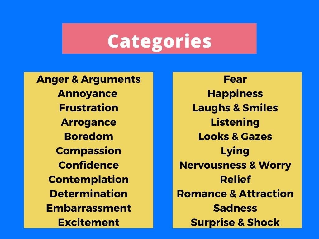 nonverbal communication for writers