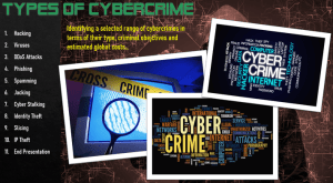 Types of Cybercrime PowerPoint: click to download