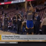 Stephen Curry Shooting Drills Details in Slow Motion Video