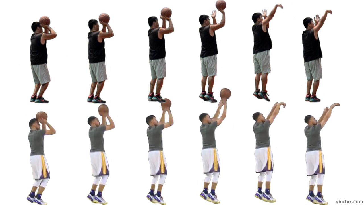 Stephen Curry Shooting Form Training Season 2 Test 1 – Shotur ...