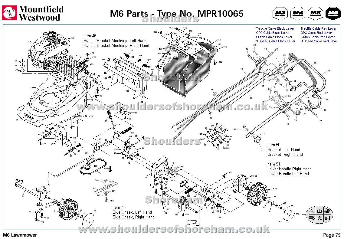 Bmw Z3 Wiring Diagram