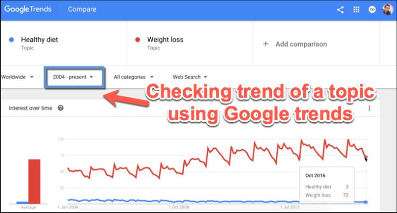 google-trends-niche-search
