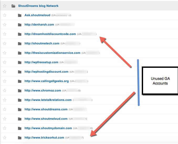 unused Google Analytics account