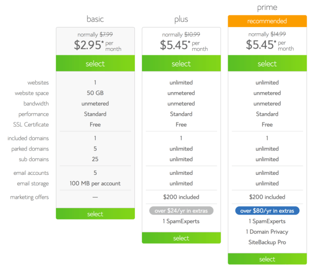 [Deal Alert] BlueHost Hosting Coupon: Save 66% + Free Domain