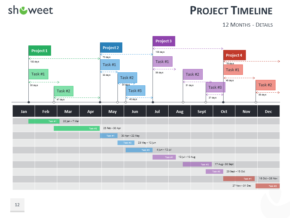 It was also made as a native powerpoint slide so you can manually edit the free year timeline template in powerpoint and share it … Gantt Charts And Project Timelines For Powerpoint Showeet
