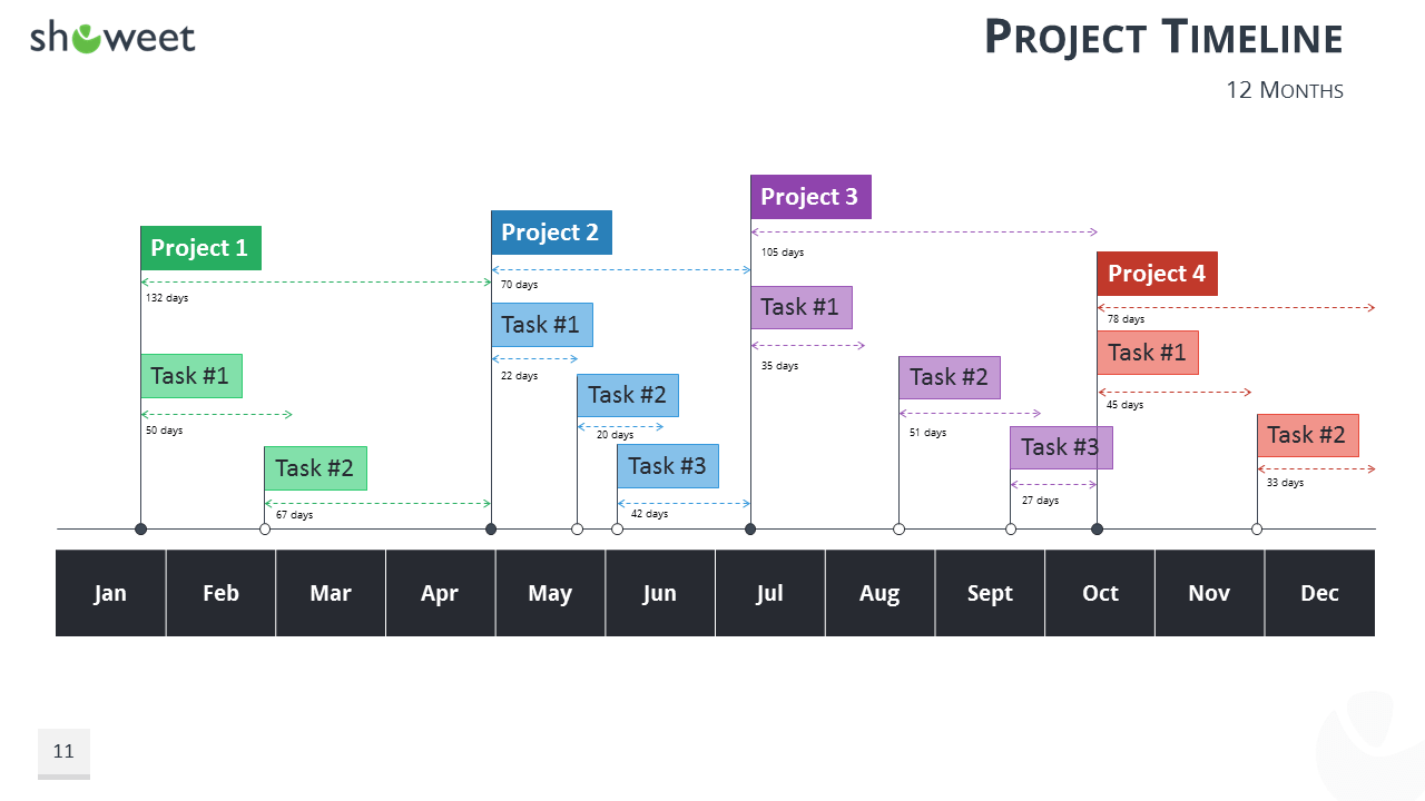 You can plan your study schedule, office assignments, household activities, personal, family or business trips and wedding arrangements. Gantt Charts And Project Timelines For Powerpoint Showeet