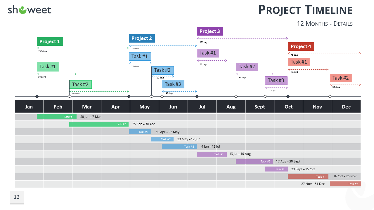 22/05/2019· 8+ free project timeline templates excel. Gantt Charts And Project Timelines For Powerpoint Showeet