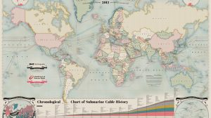 """Você sabe como a internet """"viaja"""" de um continente para o outro? 8"""