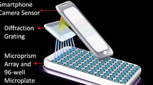 """Pesquisadores criam """"laboratório"""" com iPhone que identifica câncer"""