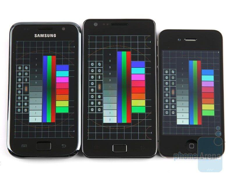 super amoled plus vs retina display 111 - Review: Samsung Galaxy S II (GT-I9100 - avaliado pela Anatel):